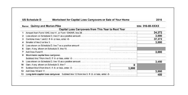 Certification | Massachusetts Tax-Aide
